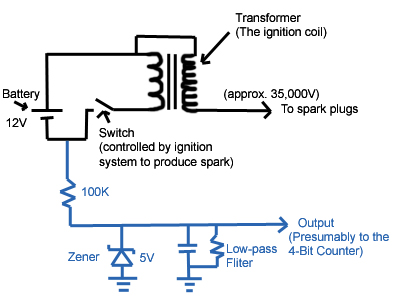 vehicular signal acquisition and processing tachometer signal the transformer in the diagram is the ignition coil concise documentation on what transformers are and how they work can be